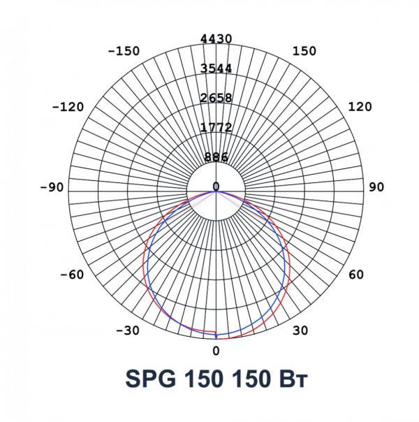SPG-150_2.jpg